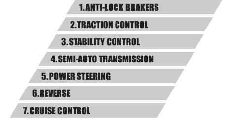 1.ANTI-LOCK BRAKERS/2.TRACTION CONTROL/3.STABILITY CONTROL/4.SEMI-AUTO TRANSMIS/5.POWER STEERING/6.REVERSE/7.CRUISE CONTROL